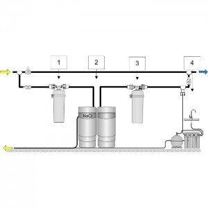 Умягчитель Аквафор WaterMax MXQ + Викинг 2 шт. + ОСМО-Кристалл 50 исп.4 + Соль 2 мешка