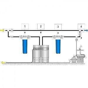 Аквафор WaterMax APQ + Гросс 2 шт. + ОСМО-Кристалл 50 исп.4 + Соль 2 мешка