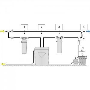Аквафор ProPlus 380P + Викинг 2 шт. + ОСМО-Кристалл 50 исп.4 + Соль 2 мешка