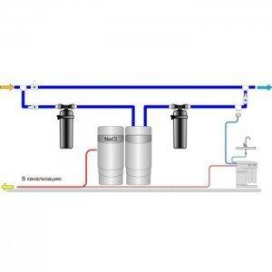Умягчитель Аквафор WaterMax MXQ + Викинг 2 шт. + Морион + Соль 2 мешка